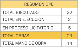 R-DPE
