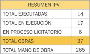 R-IPV