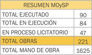 R-MOYSP