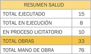 R-SALUD